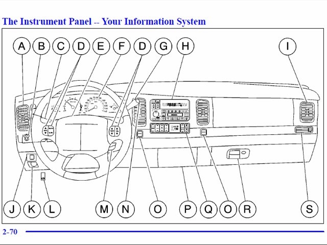2001 buick park avenue ultra a diagram instrument panel mirror