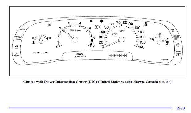 Instrument Panel Cluster Dic