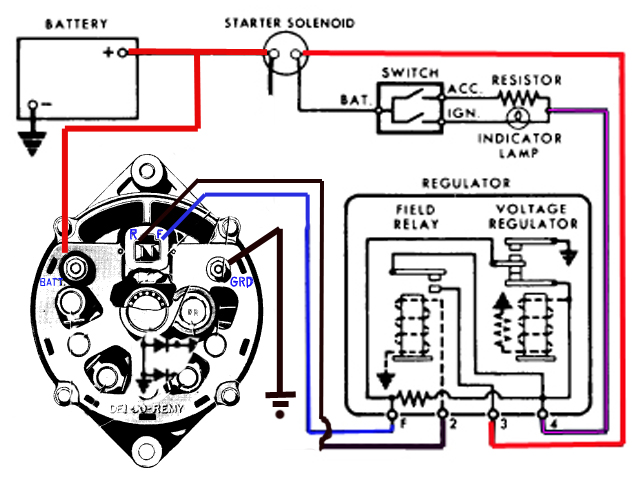 1969 buick ignition system wiring diagram  1969  free