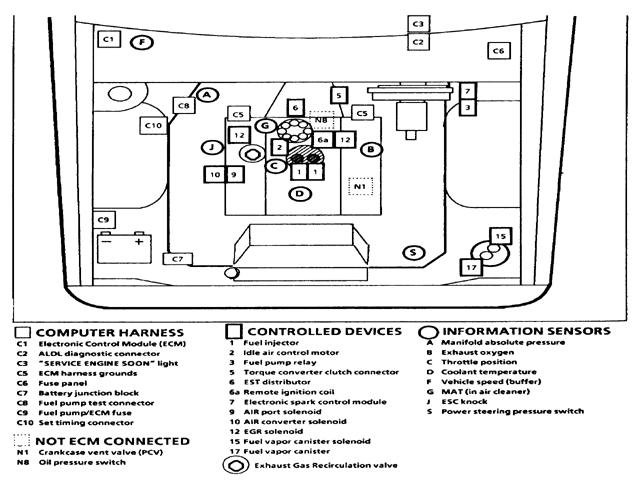 1986 pontiac firebird wiring diagram fuel pump primes when i turn on the -brake lights (by ... #13