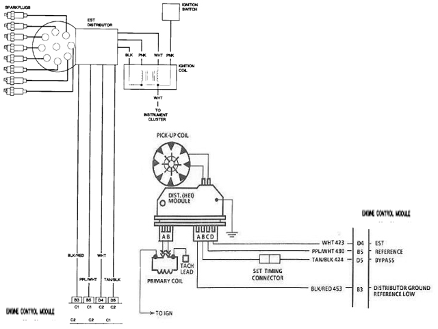 similiar gm distributor wiring diagram keywords gm hei distributor wiring diagram on chevy distributor wiring diagram
