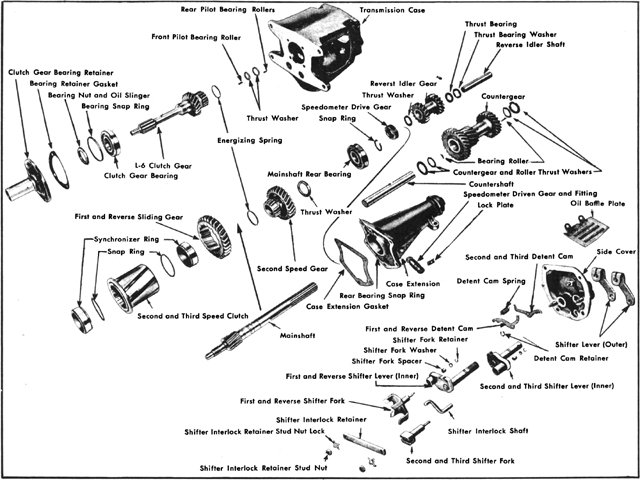 Chevrolet Truck Steering Column Diagram additionally L48 Engine Diagram together with 1967 Chevelle Column Shift Linkage Diagram likewise Gm Steering Column Parts Breakdown together with 1983 Mercury Zephyr Wiring Diagram Solenoid. on 1965 chevrolet repair manual html