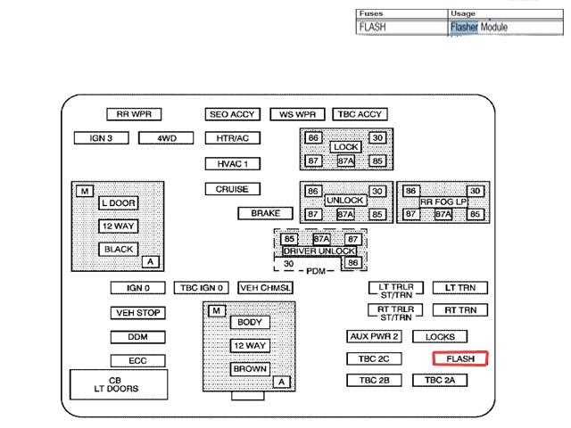 Where Is The Turn Signal Relay Located On My Yukon Xl 1500 Denali