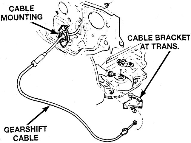 Brakes together with US20120304725 besides Sponsored Feature Nissan X Tronic Cvt Automatic 400093 as well 4u1jl Ford Information Headlight Wiring Diagram Chart 2000 Ford as well T7241734 1994 silverado heat ac controls. on manual transmission driving