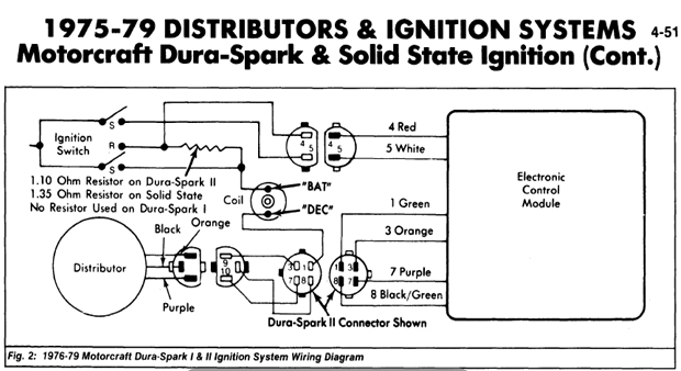 ford ignition module wiring ford image wiring diagram ford ignition module wiring diagram wiring diagram and hernes on ford ignition module wiring