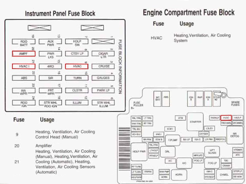 98 Chevy S10 Fuse Box Diagram Data Wiring Blogrh13920schuererhousekeepingde: 98 Chevy S10 Fuse Box Diagram At Gmaili.net