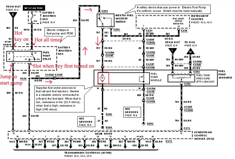 2011 12 29_155717_1999_ford_f 150_5.4_fuel_pump_wiring2 1998 ford f 150 wiring diagram wiring all about wiring diagram 2002 ford f150 wiring harness diagram at fashall.co