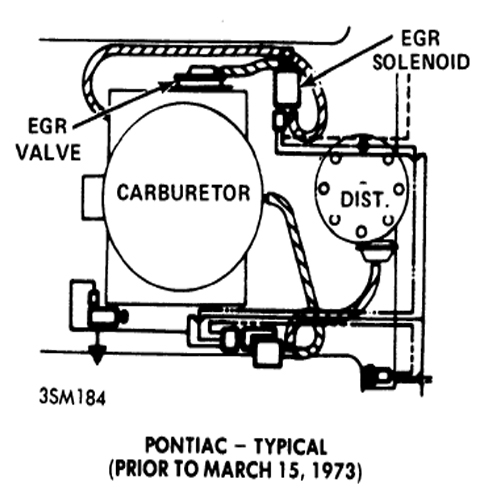 1969 pontiac gto vacuum line diagram  1969  free engine