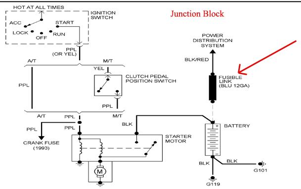 wiring diagram for 1997 gmc 1500 pickup  wiring  get free