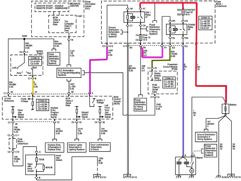 2000 Chevy Cavalier Fuse Box Diagram Wiring Diagram And