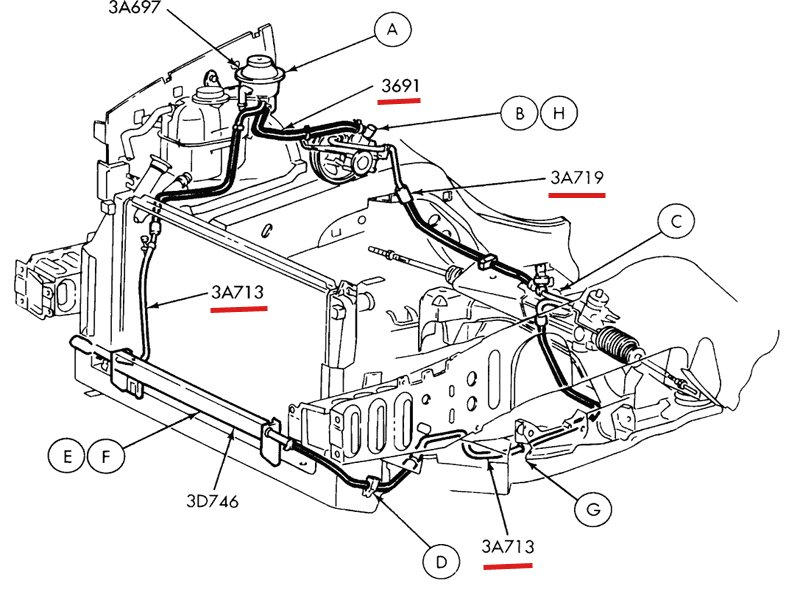 radiator hose diagram for 2000 ford f150