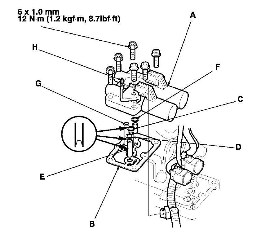2003 Honda Accord Shift Solenoid - Graphic - 2003 Honda Accord Shift Solenoid