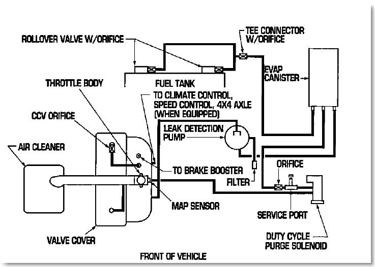 my 2000 jeep wrangler is idling high and sputtering ... 2000 jeep wrangler vacuum hose diagram