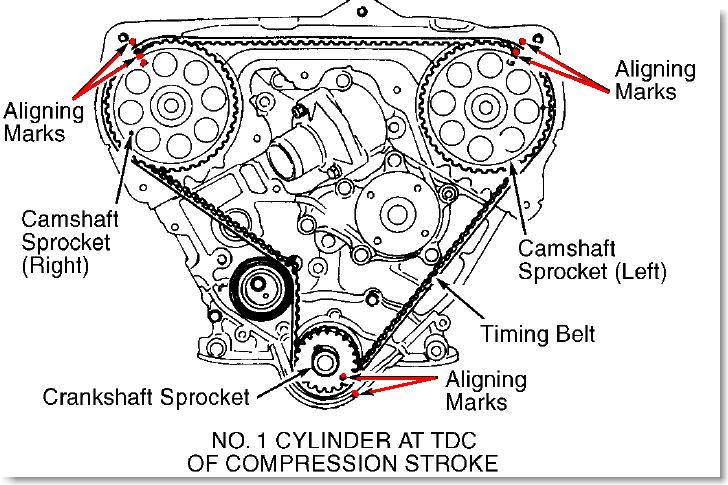2003 Toyota Corolla Fuse Box Diagram further 5ebaz Nissan Datsun Altima Gle Please Want Know Fuel as well Engine Control Vacuum Piping as well Ford E Series E 350 1995 Fuse Box Diagram further 3htcd 1999 Nissan Frontier Tdc The Oil Pump Housing Below Crankshaft. on 2004 nissan altima starter location