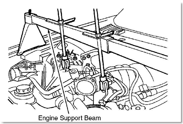 1999 kia sportage bearing diagram html