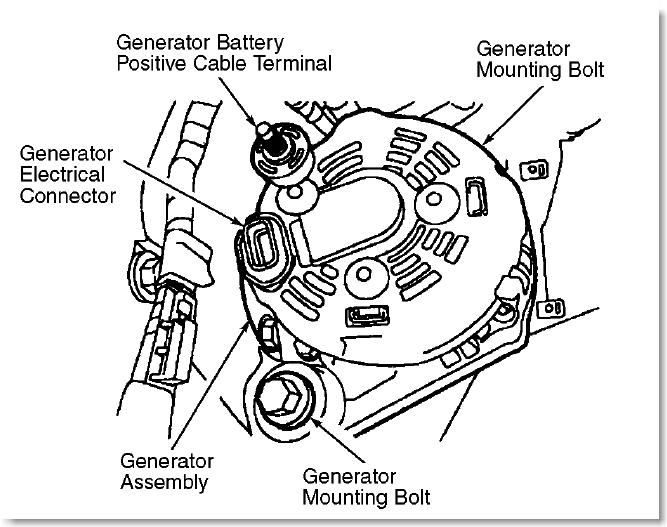 Service Manual How To Remove Altenator Form 2002 Infiniti