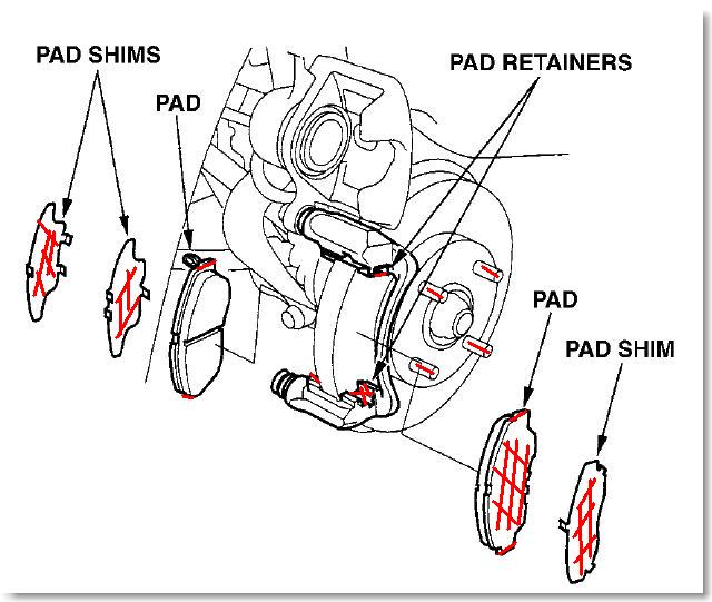 Brake Pad Change Cost Honda Civic further Audi Q7 2017 Interior Dimensions together with 2017 Audi Q7 Interior Dimensions as well Audi Q5 Dimensioni further What Is The Mercedes Benz Air Body Control System. on audi q5 mpg