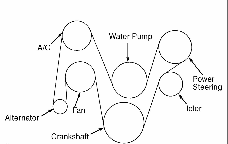 08 jeep wrangler belt diagram html