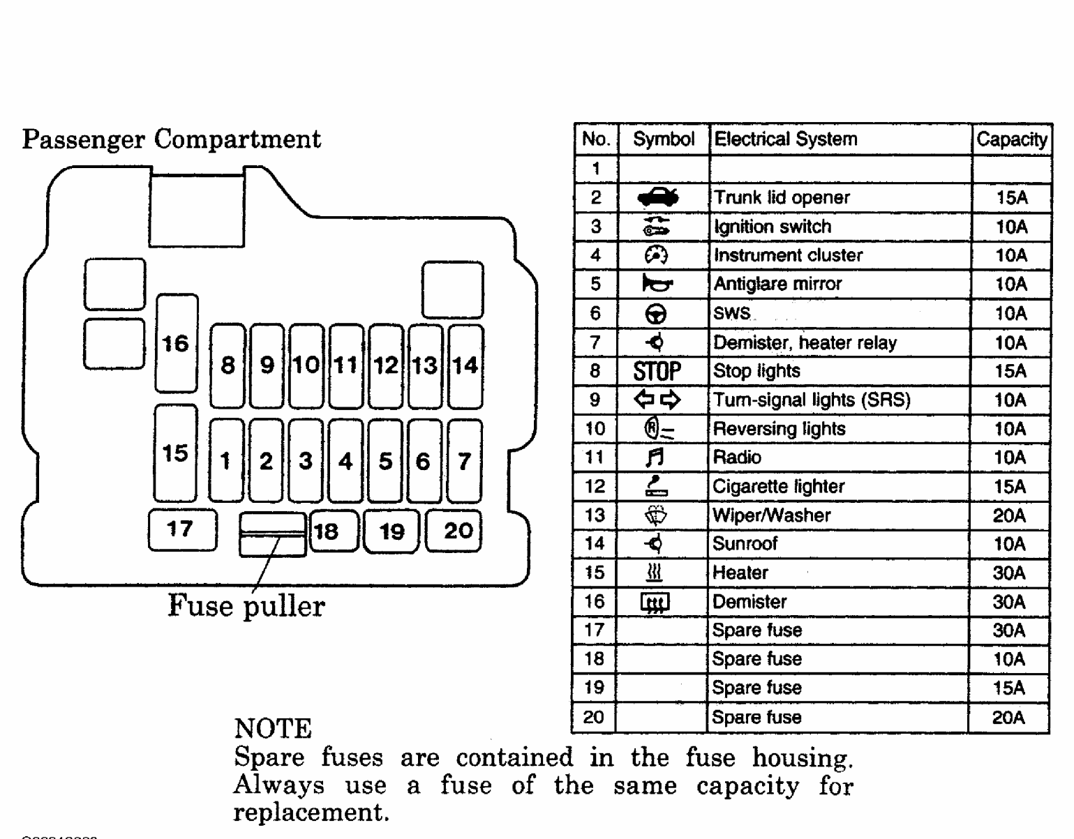 engine diagram 2001 mitsubishi galant fuse box engine 2003 mitsubishi  eclipse gt fuse box diagram
