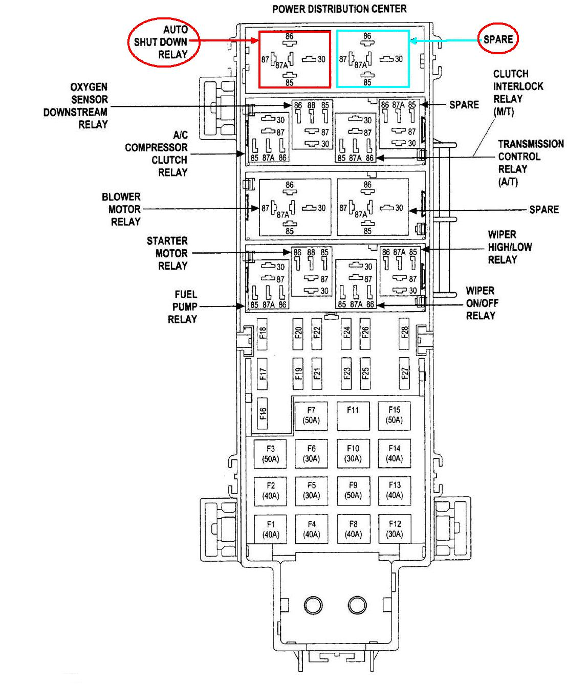interior fuse box diagram jeepforum images 2000 cherokee fuse box engine diagram justanswercomjeep4h7es 2002 jeep liberty