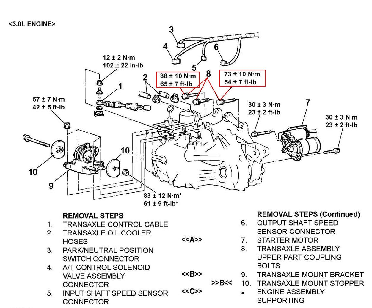 ford mustang radio wiring diagram discover your wiring 2000 mitsubishi eclipse gt engine diagram