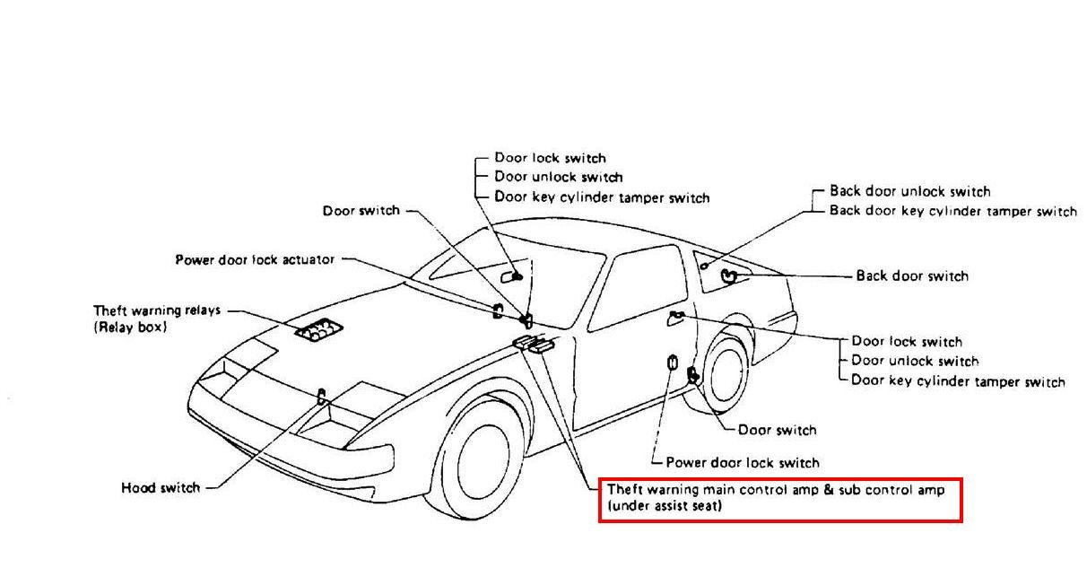 86 nissan 300zx car wont start the security light keeps wont