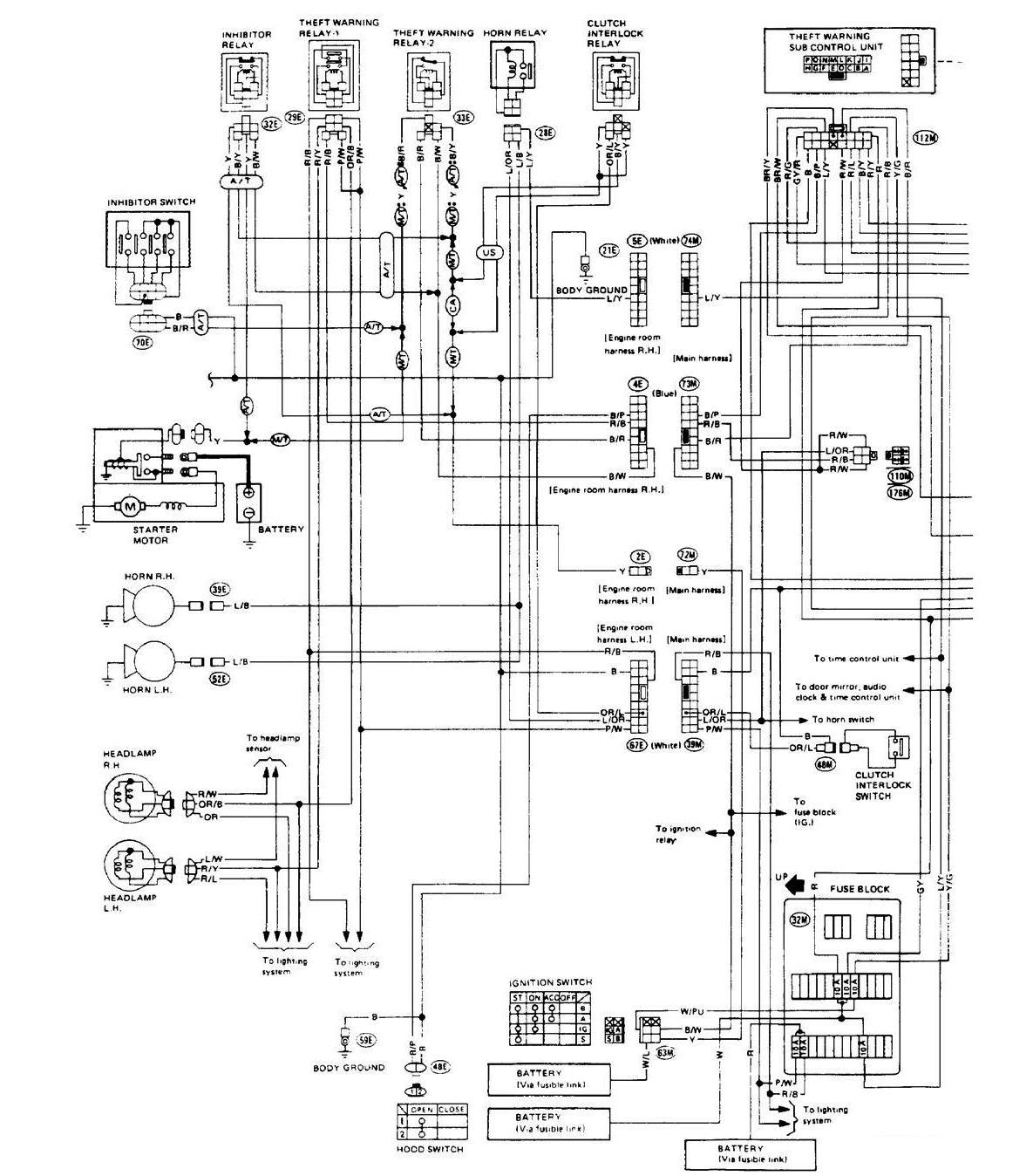 86 300zx wiring harness diagram
