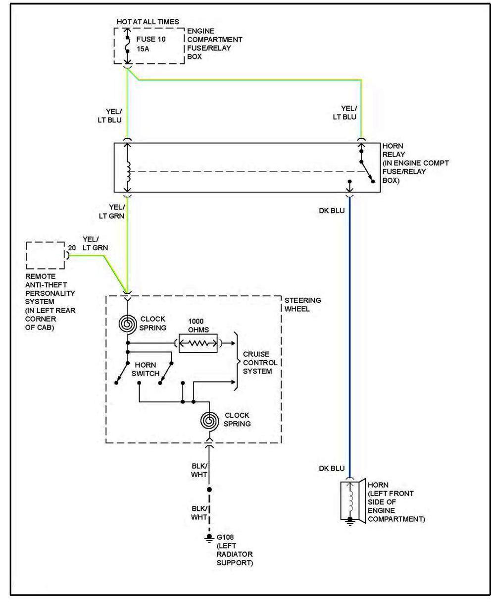 1998 mazda b2500 you a wiring diagram 5spd