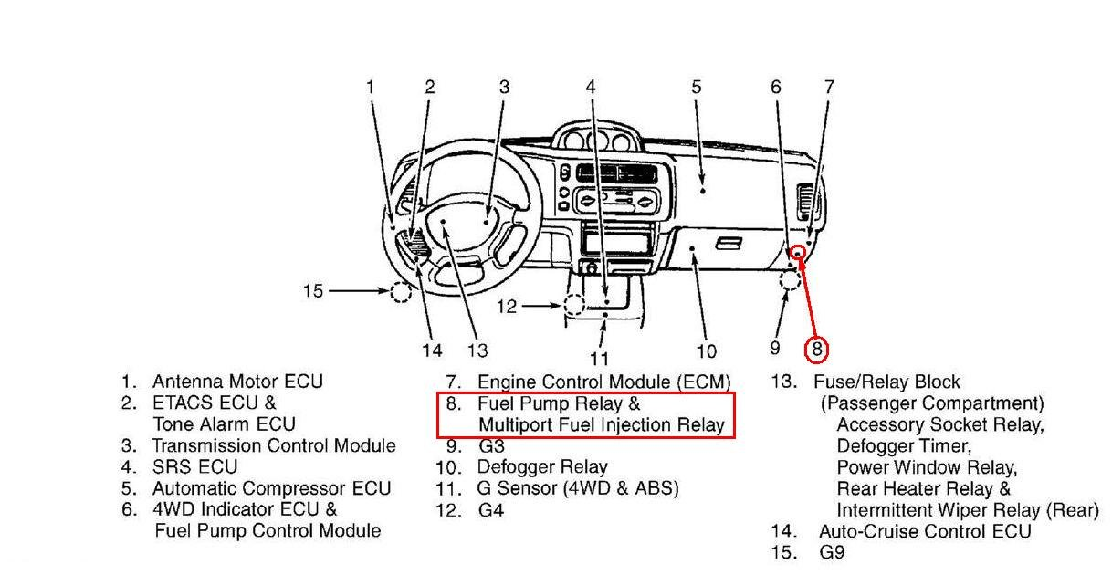 I Have A 1997 Mitsubishi Montero Ls    I Need To Know The