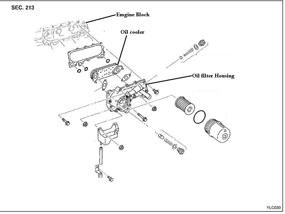nissan an oil filter diagram  nissan  free engine image