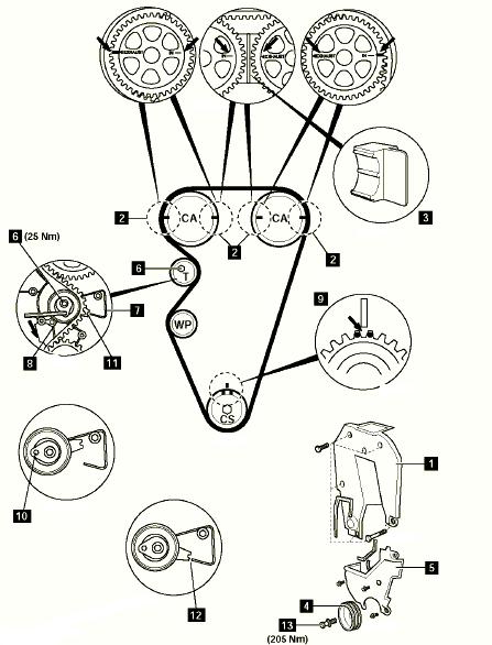 land rover freelander engine diagram land free engine timing marks of landrover v6 2003
