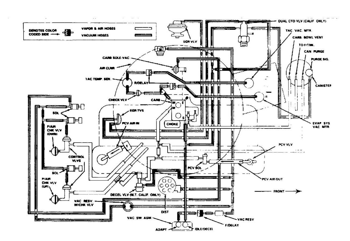 Cj7 Fuel Line Diagram Wiring Diagrams Jeep Engine Would Like To Know If You Have Of Vacum For Amc 360 Pump