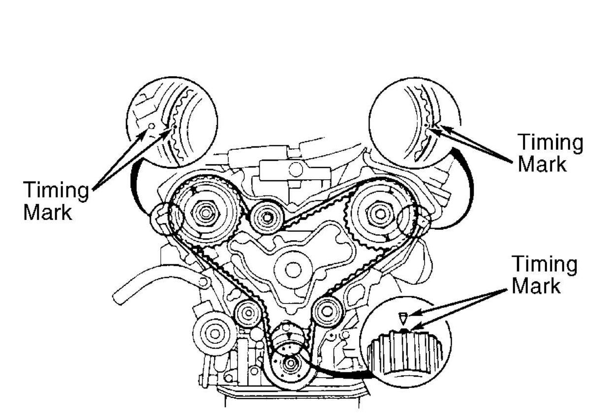 mazda 2 engine timing marks  mazda  free engine image for