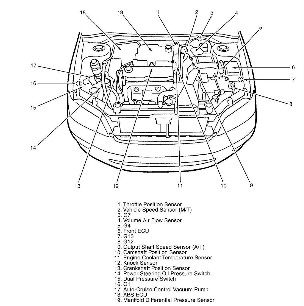 wiring diagram for 2004 mitsubishi endeavor