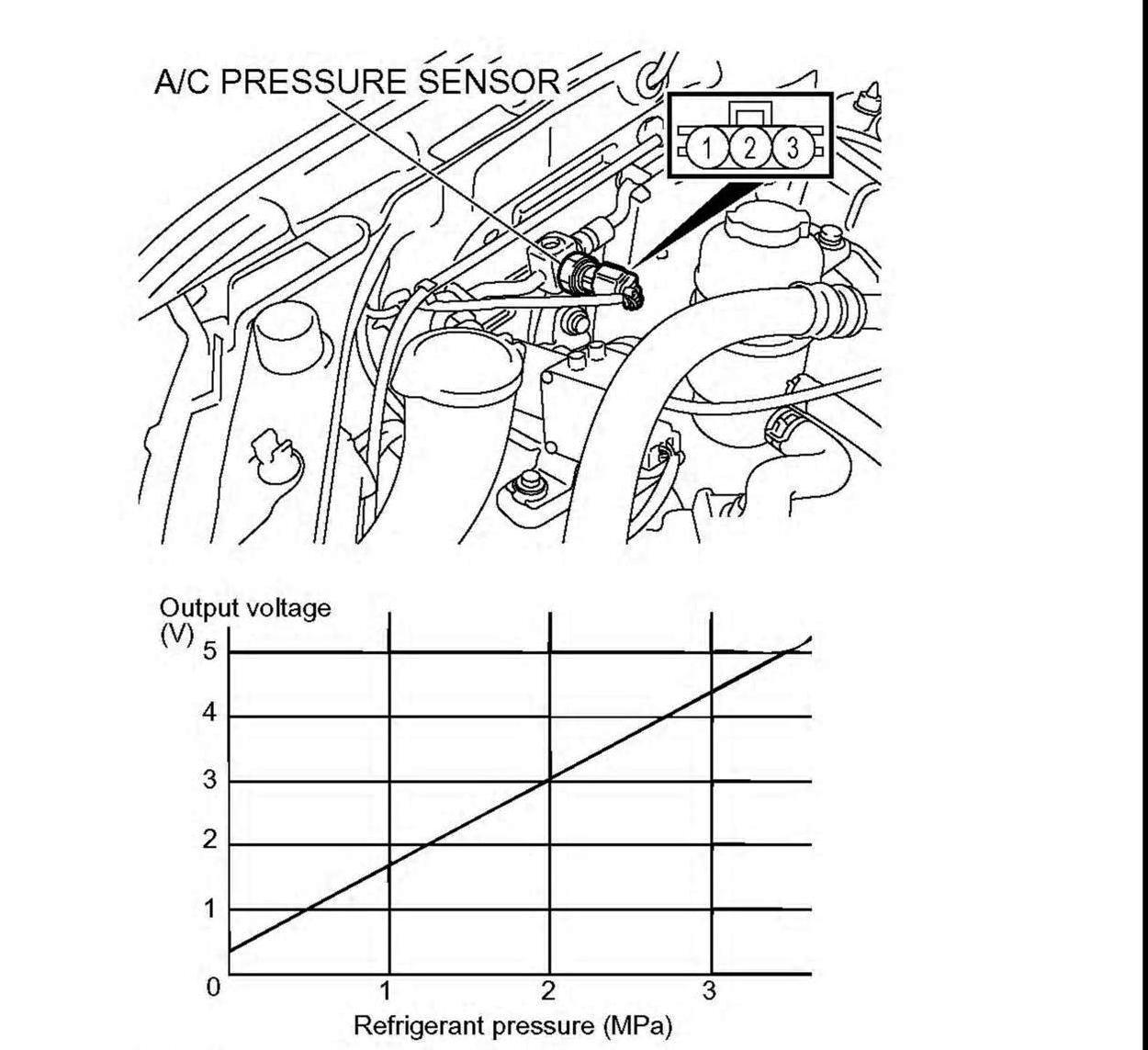 2003 mitsubishi outlander air conditioner diagram