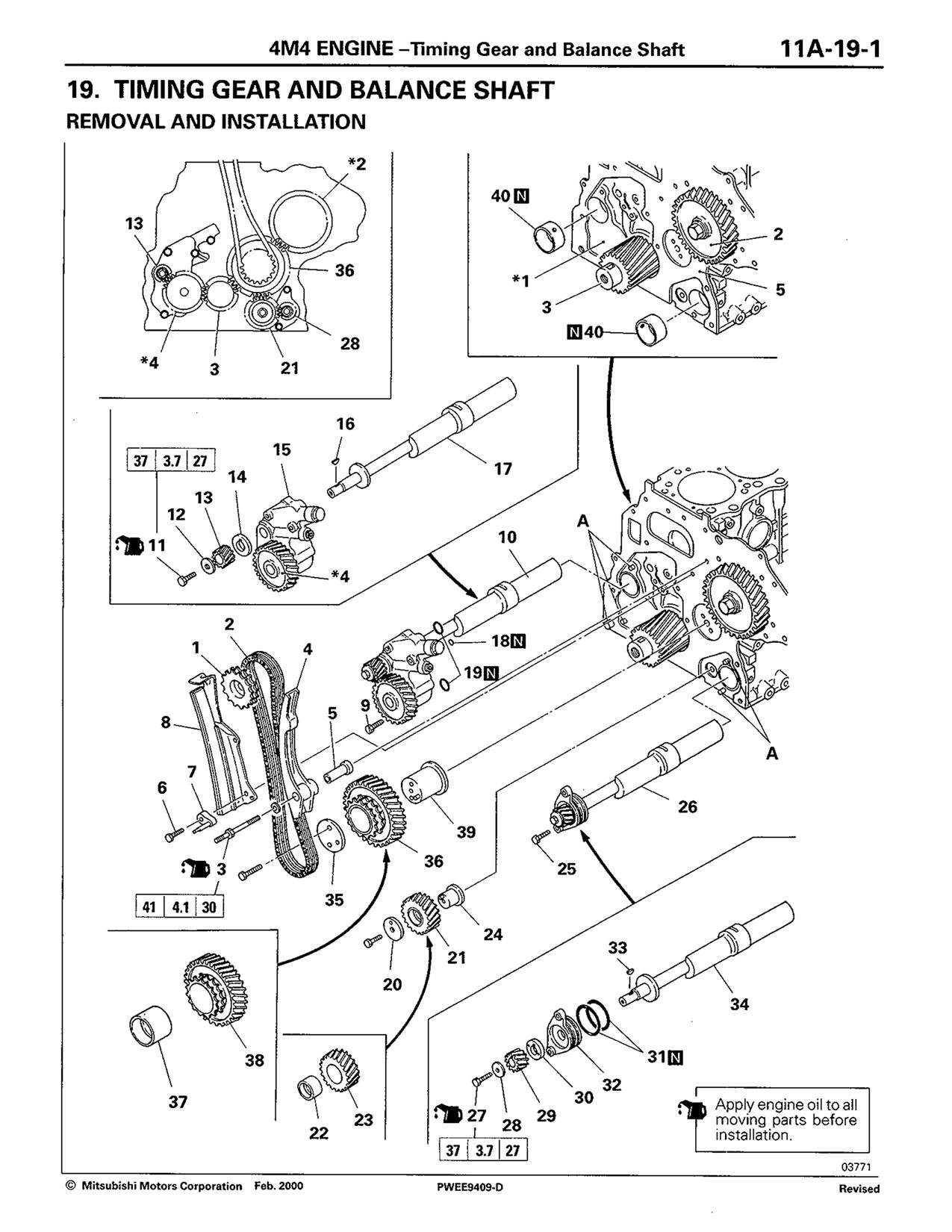 harley fatboy fuse box  diagram  auto wiring diagram