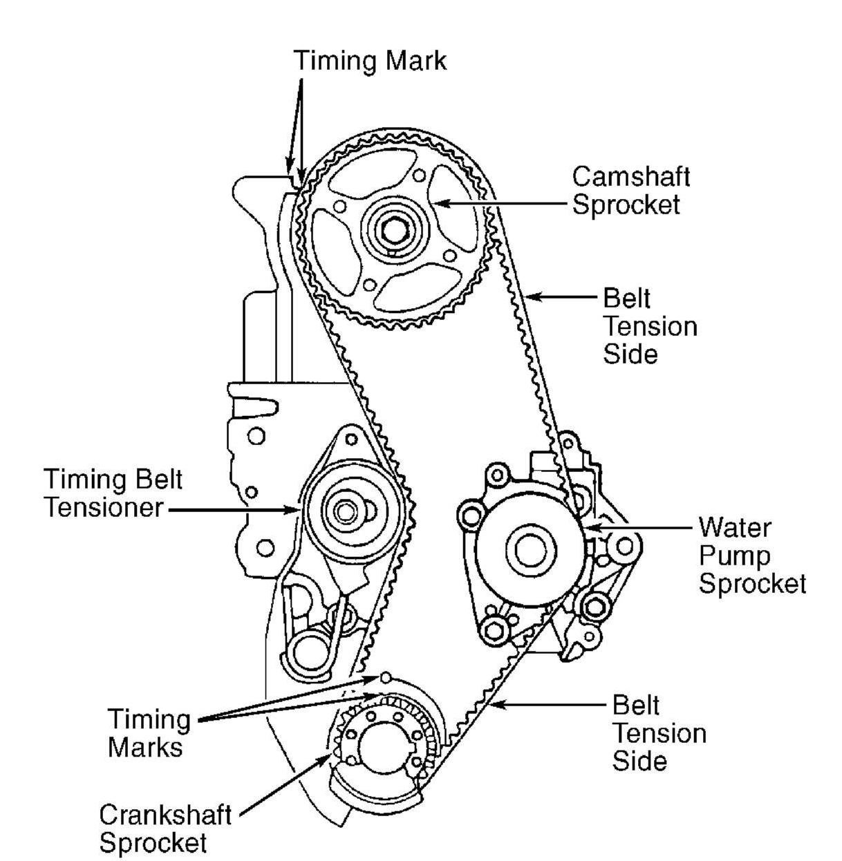2008 mitsubishi lancer belt diagram
