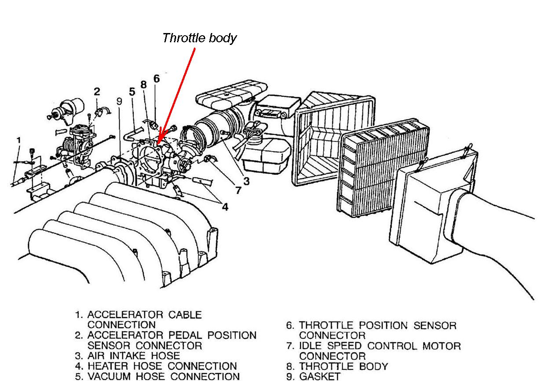 Iac Valve Wiring Diagrams