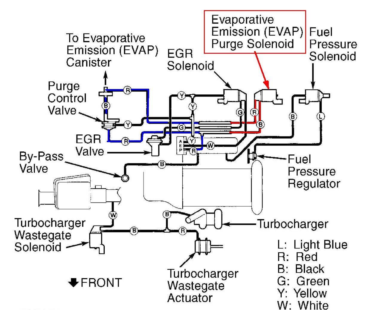 Golkar New Emission Vacuum Vlave Parts For Mitsubishi: 1997 Eclipse, Code Is P1494......Mfg Control Aux. Emission