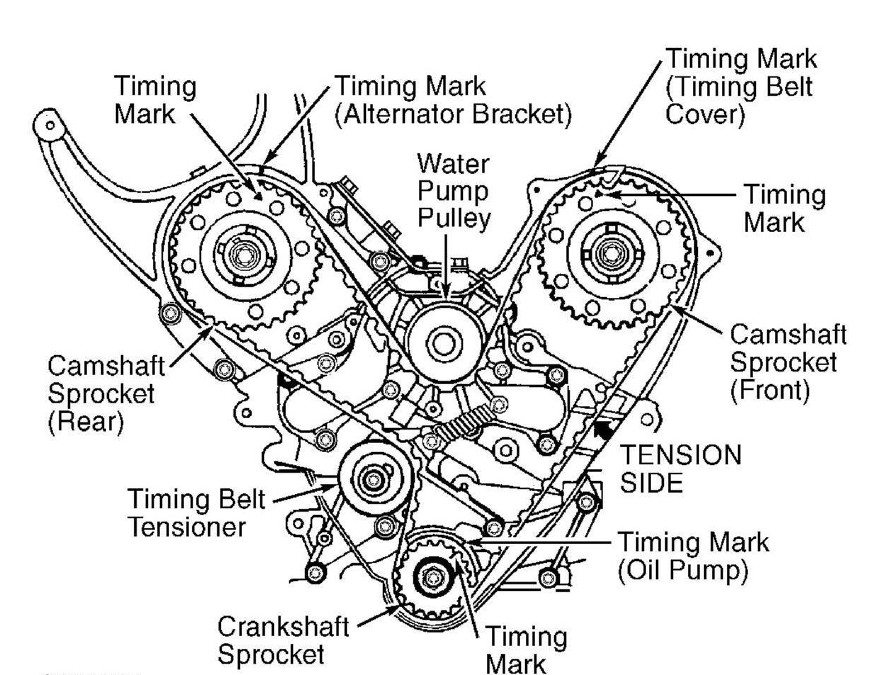 subaru 2 5 timing marks diagram  subaru  free engine image