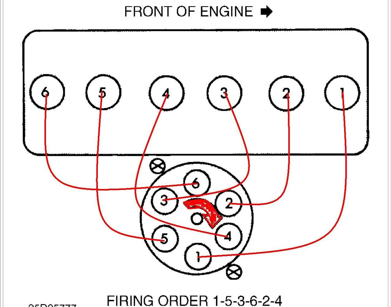 jeep 4 0 engine firing order  jeep  free engine image for