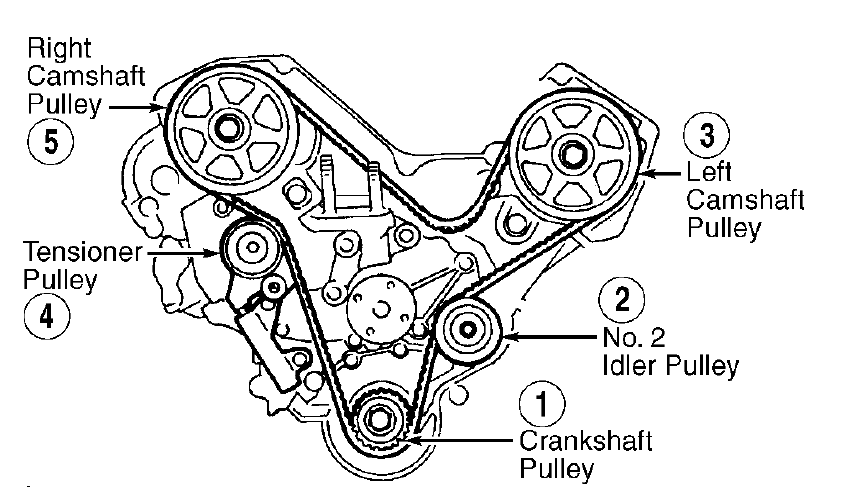 Nissan Altima 2 5l Map Sensor Location also 2003 Ford Taurus Parts Diagram furthermore 2000 Mercury Sable Heater Core Diagram furthermore 6litz Mazda Eunos 800 Change Timing Belt 1996 together with T5014289 2002 taurus start fuel press ok no spark. on 2001 mercury villager timing belt