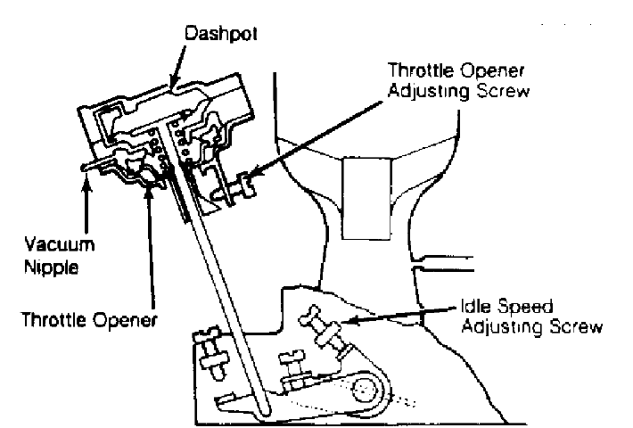 service manual  how to adjust transmission linkage 1985