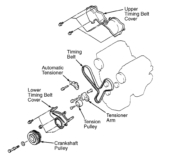 2007 honda civic serpentine belt diagram html