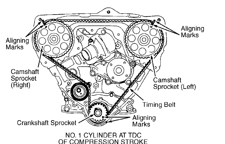 i have a 2000 nissan quest with 3 3l engine  timing belt