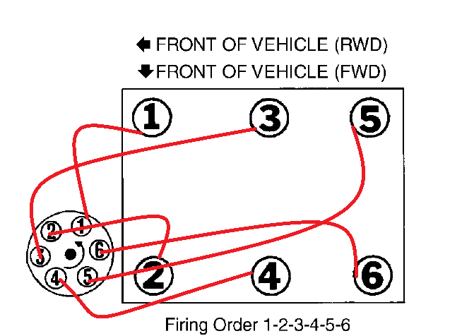 Nissan Altima 2006 Engine Diagram additionally Infiniti I30 Egr Valve Location in addition Wiring Diagram For 1996 Nissan Quest as well Toyota Celica Vacuum Location also 2000 2001 nissan maxima idle air volume learning. on 2002 nissan maxima idle air control valve location