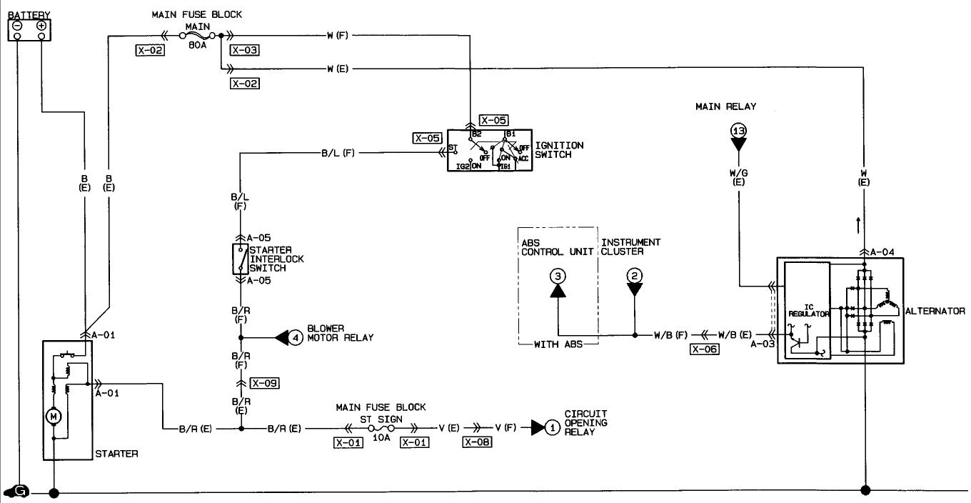 1993 mazda miata fuse box diagram get free image about wiring diagram