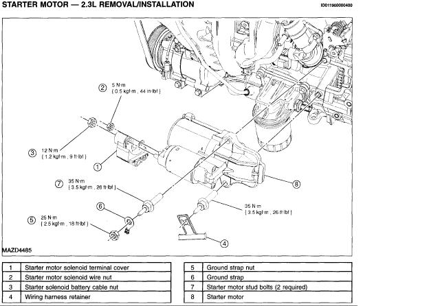 Nvg246 Transfer Case Connectors 417501 moreover Transmission Wire Harnesses By Rostra Transmission further 2013 10 01 archive together with Showthread likewise Rzr 1000 Xp Ignition Wiring Diagram. on transmission internal wire harness