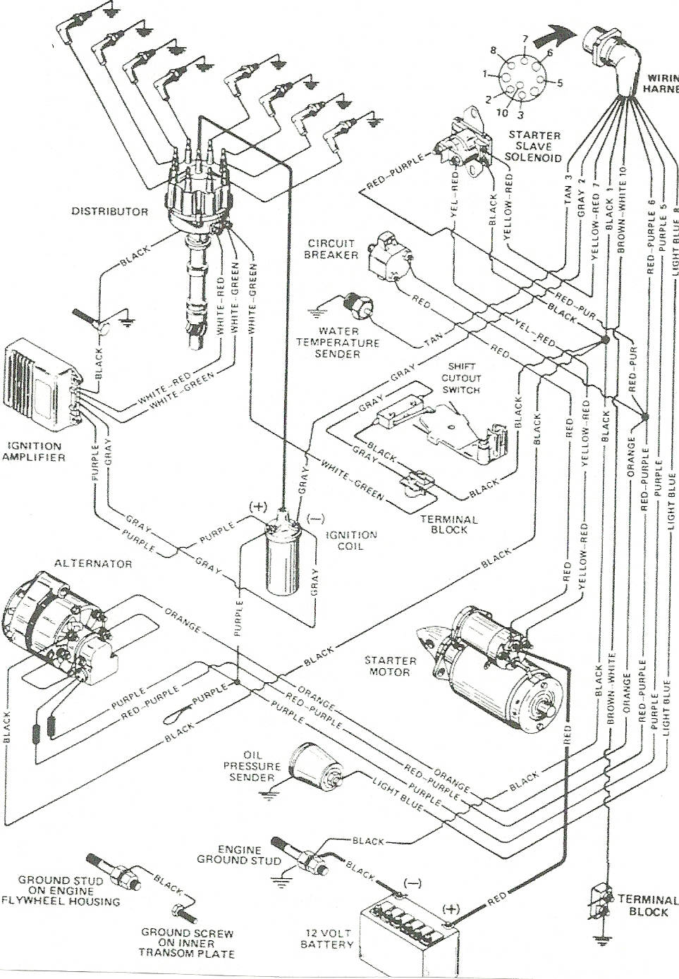 Where Can I Find Schematics For 1984 Formula Thunderbird