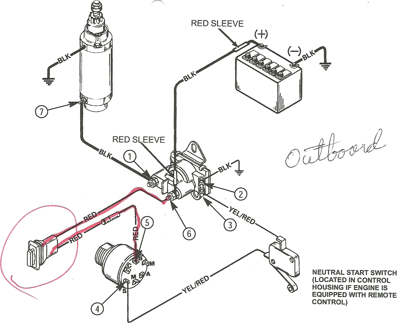 35 Hp Evinrude Starter Solenoid Wiring Diagram 1996 Evinrude Wiring Johnson  Outboard Motor Wiring Diagram Johnson Outboard Starter Diagram